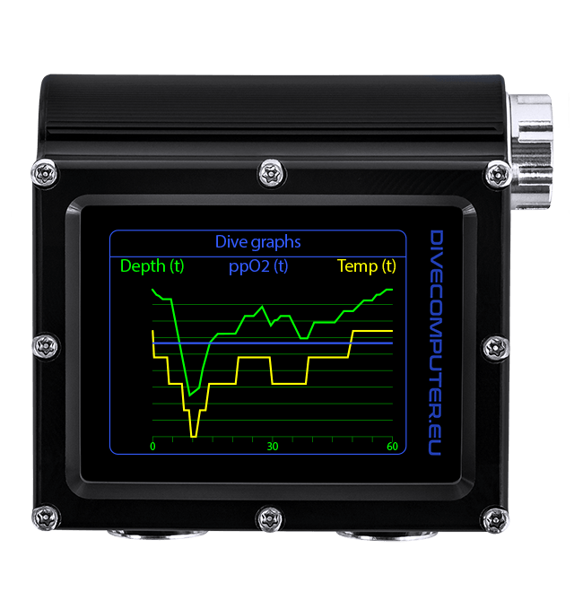 Dive computer - Logbook dive graphs screen in Extended Gauge mode
